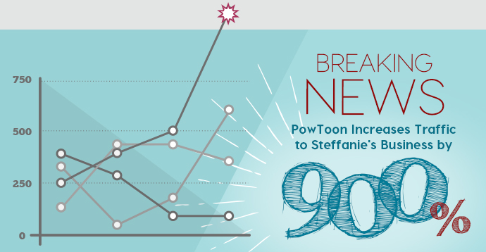 Increase Traffic - PowToon